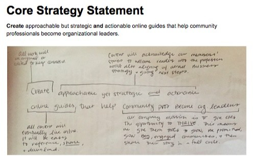 CMX Media's core strategy statement.