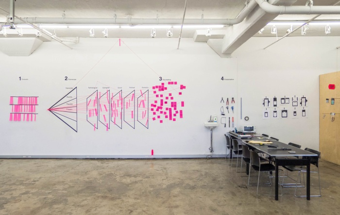 The set up for the speculative design workshop that the Extrapolation Factory created.