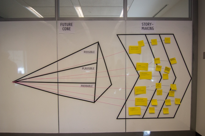 Visual framework of the Future Cone and Storymaking portions of the speculative design workshop we set up in a large classroom wall.