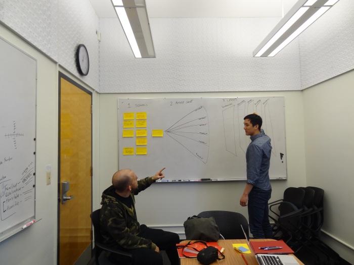 Brainstorming visual frameworks for the speculative design workshop.