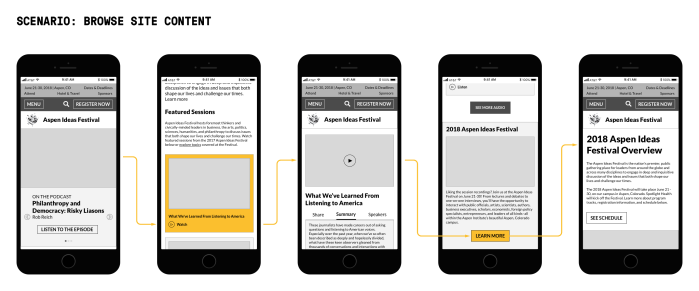 Mid-fidelity wireframes to show user flow for browsing content on the redesigned website.